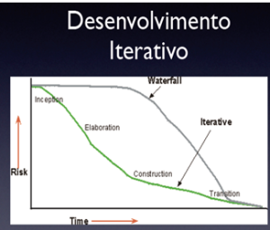 Desenvolvimento Interativo